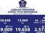 data-terkini-pandemi-covid-19-di-indonesia-24-juni-2020.jpg