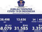 data-virus-corona-di-indonesia-per-rabu-872020.jpg