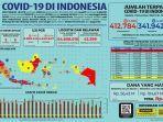 infografik-data-covid-19-di-indoensia-per-minggu-1112020.jpg