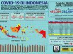 infografik-data-covid-19-di-indonesia-per-12-november-2020.jpg