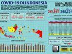 infografik-data-covid-19-di-indonesia-per-18-oktober-2020.jpg