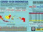 infografik-data-covid-19-di-indonesia-per-27-oktober-2020.jpg