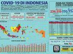infografik-data-covid-19-di-indonesia-per-jumat-1892020.jpg
