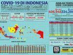 infografik-data-covid-19-di-indonesia-per-jumat-30-oktober-2020.jpg