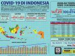infografik-data-covid-19-di-indonesia-per-kamis-20-agustus-2020.jpg