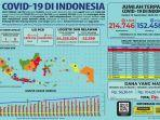 infografik-data-covid-19-di-indonesia-per-sabtu-12-september-2020.jpg