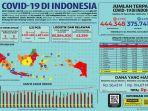 infografik-data-covid-19-di-indonesia-per-selasa-10112020.jpg