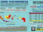 infografik-data-covid-19-di-indonesia-per-senin-412021.jpg