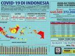 infografik-data-covid-19-di-indonesia-per-senin-9112020.jpg