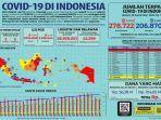 infografik-data-covid-19-di-indonesia-senin-2892020.jpg