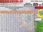 infografik-data-covid-19-di-sulteng-per-26-agustus-2020.jpg