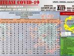 infografik-data-covid-19-di-sulteng-per-minggu-23-agustus-2020.jpg