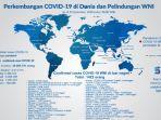 infografik-data-covid-19-wni-di-luar-negeri-per-20-september-2020.jpg