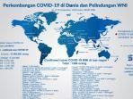 infografik-data-covid-19-wni-di-luar-negeri.jpg