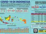 infografik-data-kasus-covid-19-di-indonesia-per-minggu-16-agustus-2020.jpg