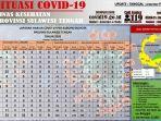 infografik-data-kasus-covid-19-di-sulteng-per-kamis-1382020.jpg
