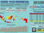 infografik-data-kasus-virus-corona-per-sabtu-2692020.jpg
