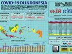 infografis-data-covid-19-di-indonesia-per-sabtu-1-agustus-2020.jpg