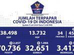 infografis-data-virus-corona-di-indonesia-per-kamis-972020.jpg