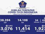 kasus-virus-corona-di-indonesia-per-selasa-962020.jpg