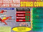 kasus-virus-corona-di-sulawesi-tengah-per-rabu-1062020.jpg