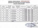 keterangan-foto-jadwal-pemulangan-jemaah-haji-sulteng-2019-pp.jpg