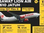 pesawat-lion-air-jt-610-jatuh.jpg