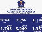 update-akumulasi-jumlah-kasus-virus-corona-di-indonesia-per-sabtu-23-mei-2020.jpg