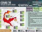 update-covid-19-di-sulawesi-tengah-3-maret-2021.jpg