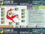update-covid-19-sulteng-4-maret-2021.jpg
