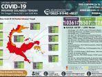 update-covid-19-sulteng-7-maret-2021.jpg