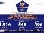update-kasus-covid-19-di-indonesia-per-kamis-16-april-2020.jpg
