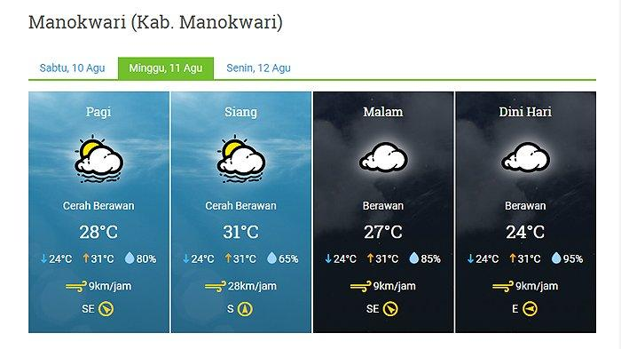 Prakiraan Cuaca Kabupaten Manokwari Besok, Minggu 11 Agustus 2019: Berawan di Malam Hari