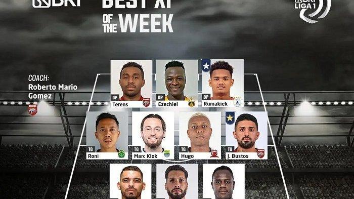 Dua Pemain Papua Masuk Best XI Of The Week BRI Liga 1, Penuhi Sektor Penyerang