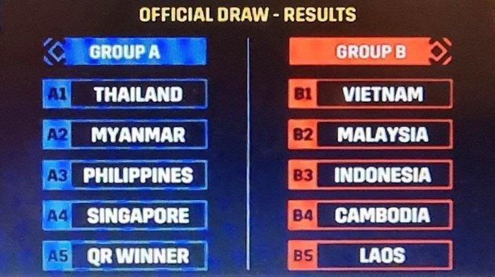 Hasil Drawing Piala AFF 2020, Timnas Indonesia Masuk Grup Neraka