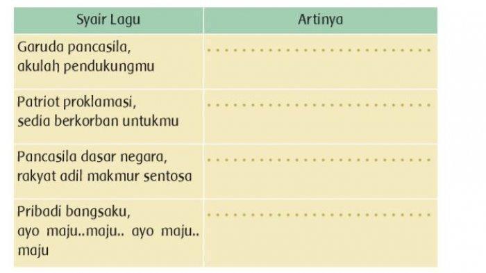 Kunci Jawaban Buku Tematik Kelas 3 Tema 8: Arti dari Syair Lagu Garuda Pancasila
