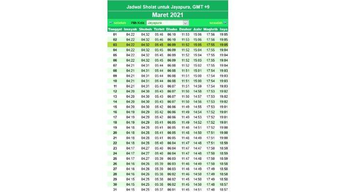 Jadwal salat dan imsakiyah di Bulan Maret 2021/1442 Hijriyah hari untuk wilayah Jayapura