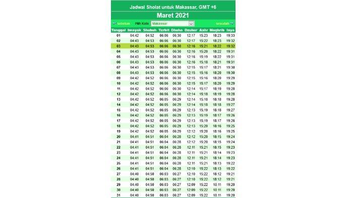 Jadwal salat dan imsakiyah di Bulan Maret 2021/1442 Hijriyah hari untuk wilayah Makassar