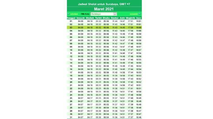 Jadwal salat dan imsakiyah di Bulan Maret 2021/1442 Hijriyah hari untuk wilayah Surabaya