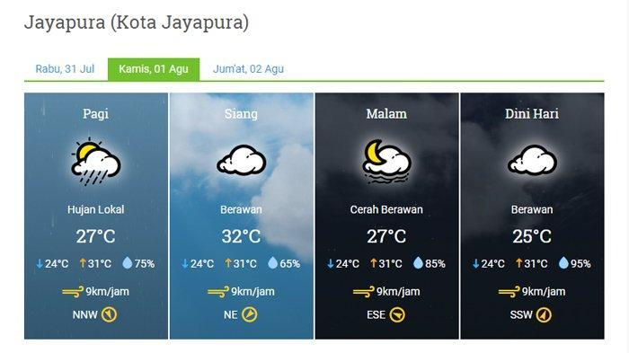 Prakiraan Cuaca Kota Jayapura Besok Kamis 1 Agustus 2019, Hujan Lokal pada Pagi Hari