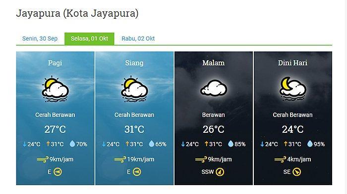 Prakiraan Cuaca Kota Jayapura Besok Selasa 1 Oktober 2019: Berawan pada Malam Hari