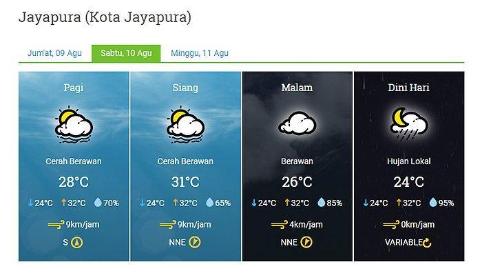 Prakiraan Cuaca Kota Jayapura Hari Ini, Sabtu 10 Agustus 2019: Hujan Lokal Dini Hari