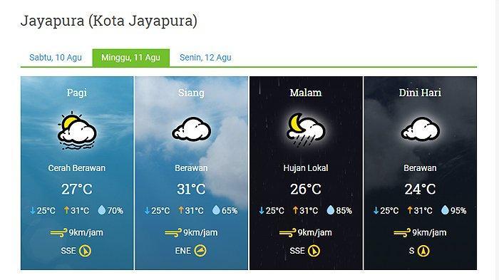 Prakiraan Cuaca Kota Jayapura Besok, Minggu 11 Agustus 2019: Hujan Lokal di Malam Hari