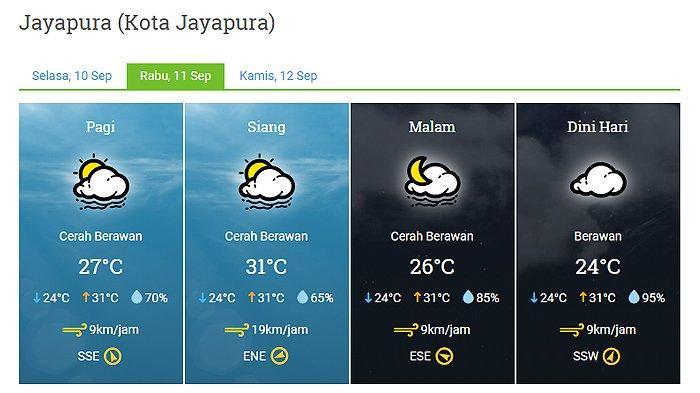 Prakiraan Cuaca Kota Jayapura Rabu 11 September 2019: Cerah Berawan Seharian