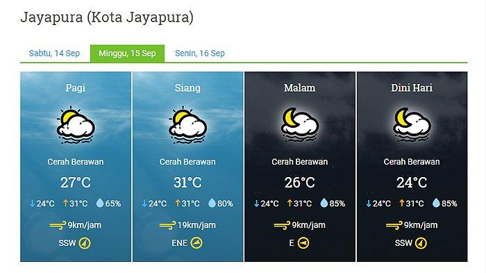 Prakiraan Cuaca Kota Jayapura Besok 15 September 2019: Cerah Berawan Seharian
