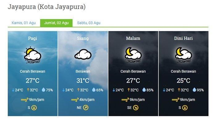 Prakiraan Cuaca Kota Jayapura Besok Jumat 2 Agustus 2019, Cerah Berawan pada Pagi Hari