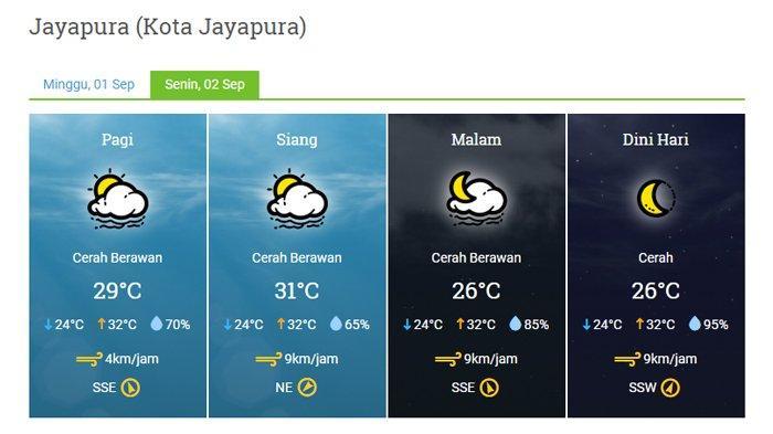Prakiraan Cuaca Kota Jayapura Besok Senin 2 September 2019: Cerah Berawan Pagi hingga Malam