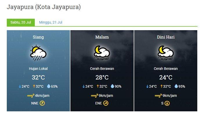 Prakiraan Cuaca Wilayah Jayapura Hari Ini Sabtu 20 Juli 2019 Menurut Info BMKG