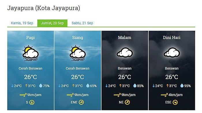 Prakiraan Cuaca Kota Jayapura Besok 20 September 2019: Cerah Berawan Pagi dan Siang Hari
