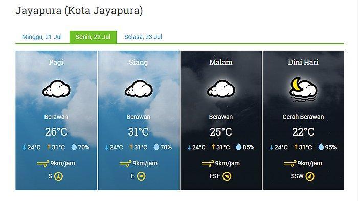 Prakiraan Cuaca Wilayah Jayapura Hari Ini Senin 22 Juli 2019 Menurut Info BMKG